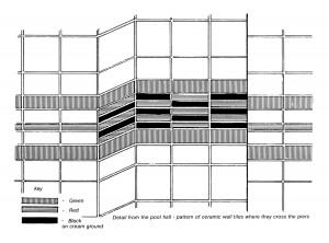 patternofceramictiles-300x222