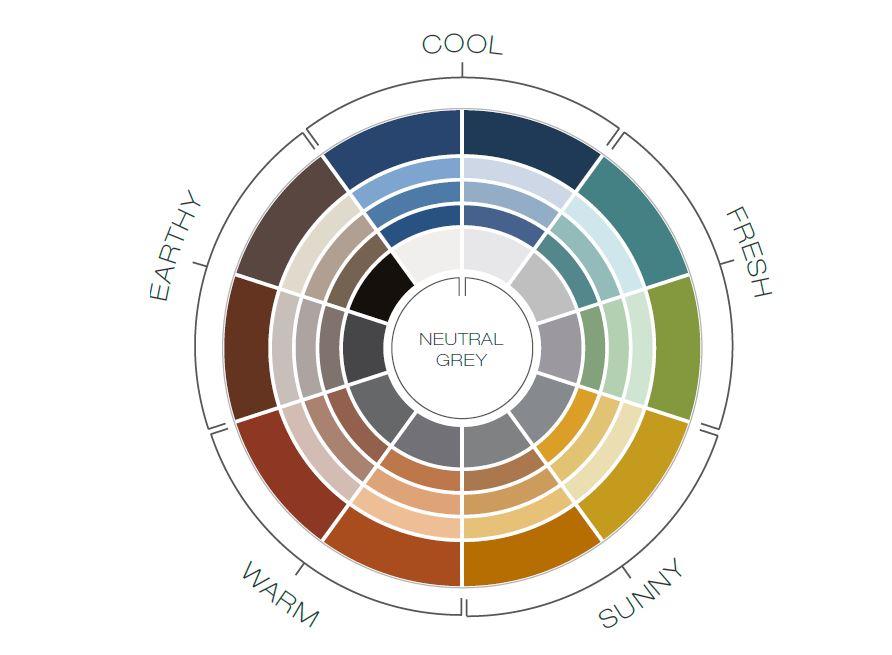 colour chart circle buchtal